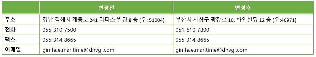 Busan_address_2